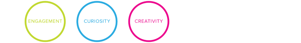 creativity-circles